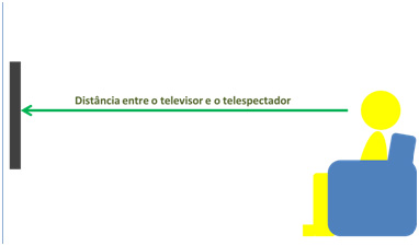 distancia-tv-digital